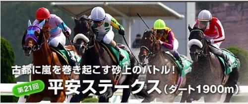 【競馬】第21回 平安ステークス(GIII)【展望】