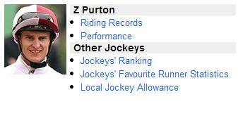 【外国人騎手】Zパートンが当たり騎手だった件