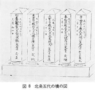 「七湯の枝折」北条五代の墳の図