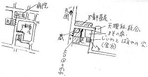文章の中の丸岡家の地図