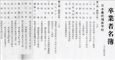 卒業者名簿