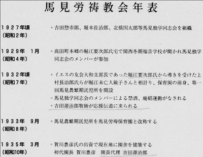 67-11馬見記念誌年表1