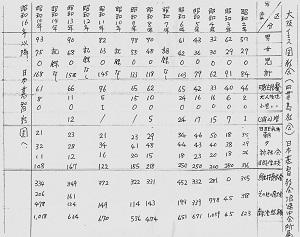 70-6つづいて統計記録