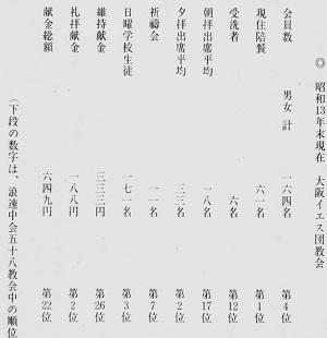 70-550年のあゆみ2