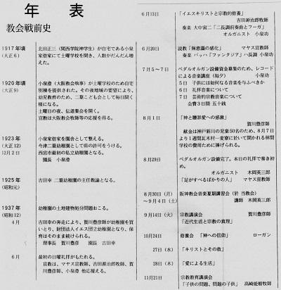 80-10年表1
