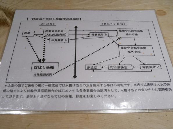 140415.京橋・松輪0007