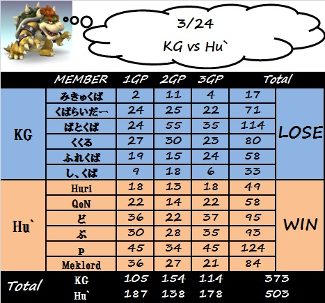 kg_vs_hu(0324).jpg
