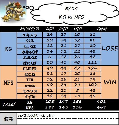 kg_vs_nfs.jpg