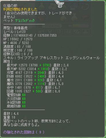 青峰蒼虎123レベル