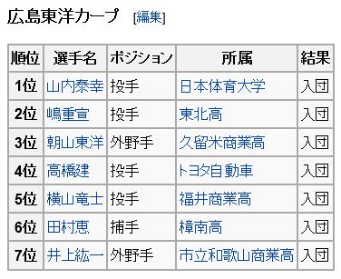 田村ドラフト