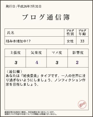 1407 ブログ通信簿