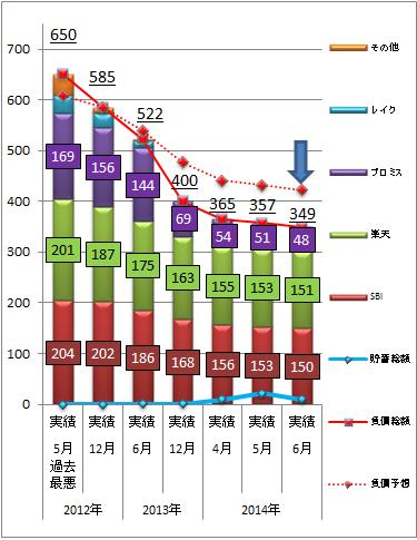 家計簿201406-3