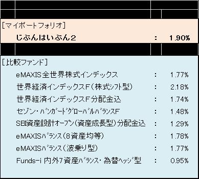 14-7:%