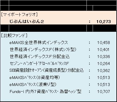14-7:数