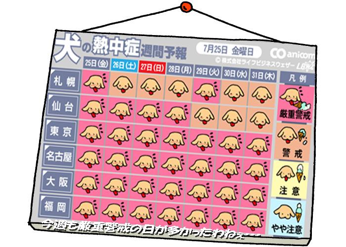 熱中症カレンダー7.31.
