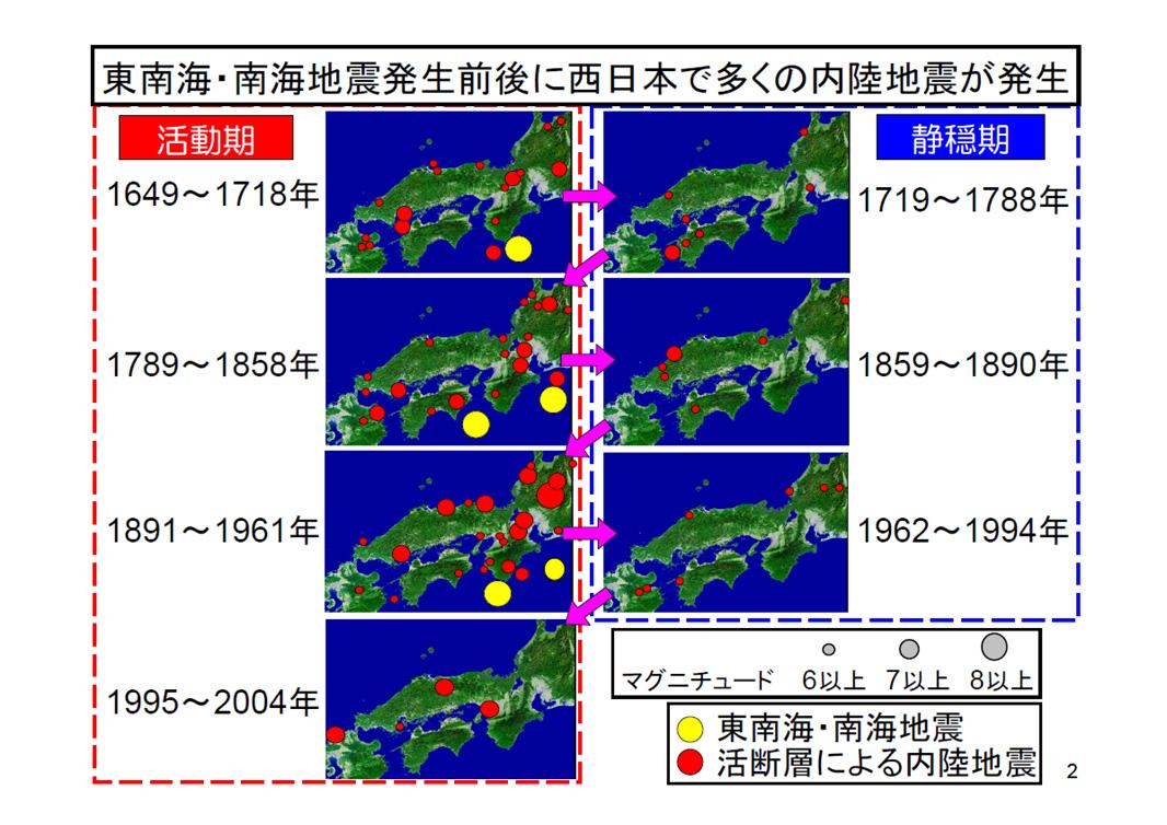 西日本の地震活動の周期性