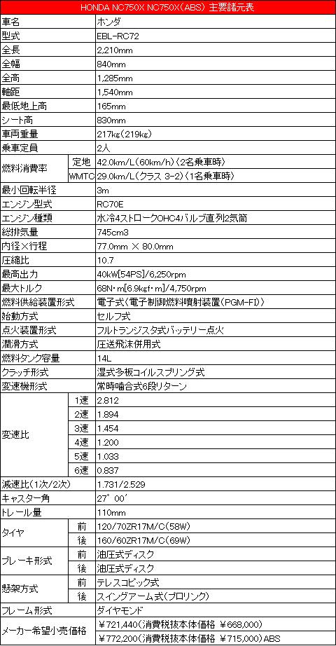 2014_HONDA_NC750X_spec.jpg