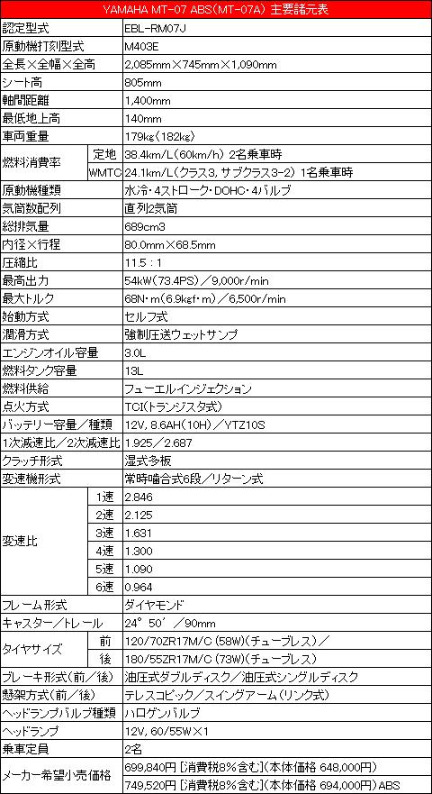 2014_YAMAHA_MT07_spec.jpg