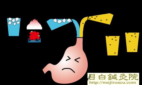 20140606寒邪犯胃と内湿困脾