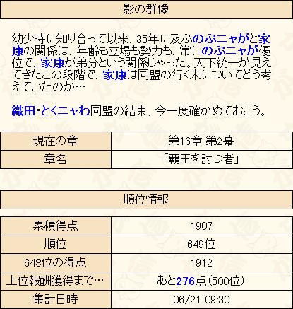 ねこ戦記3日目