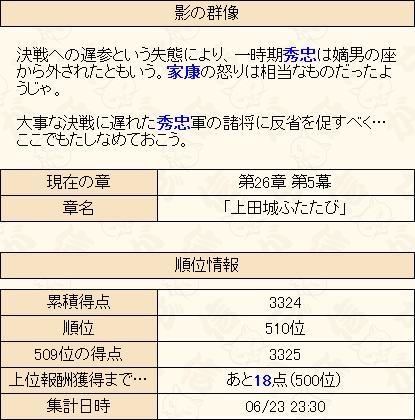 ねこ戦記最終日