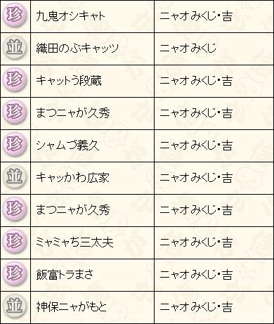 ニャオみくじ吉17回くらい-0-0