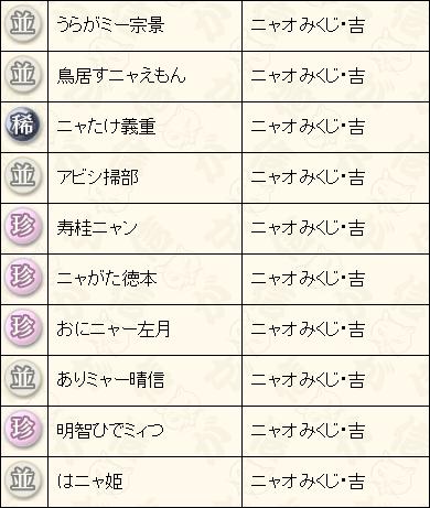 ニャオみくじ吉17回くらい-0-1