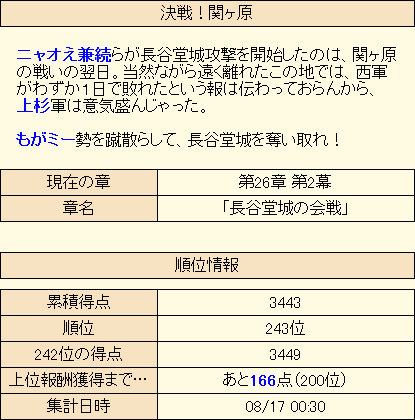 ねこ戦記4日目
