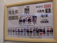 松田家@三越前・20140325・家系図