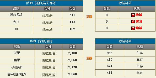 2撃目島津