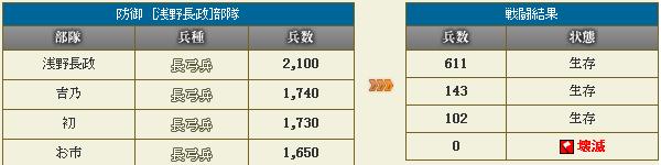 1撃目島津