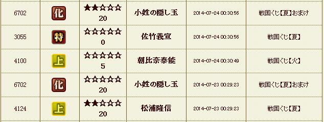 夏くじ45鯖1