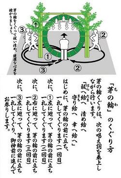 chinowakugurikata.jpg