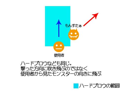ヒットバック詳細1