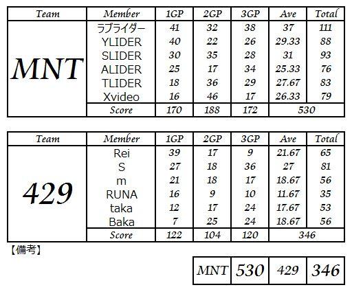 MNT vs 429_2