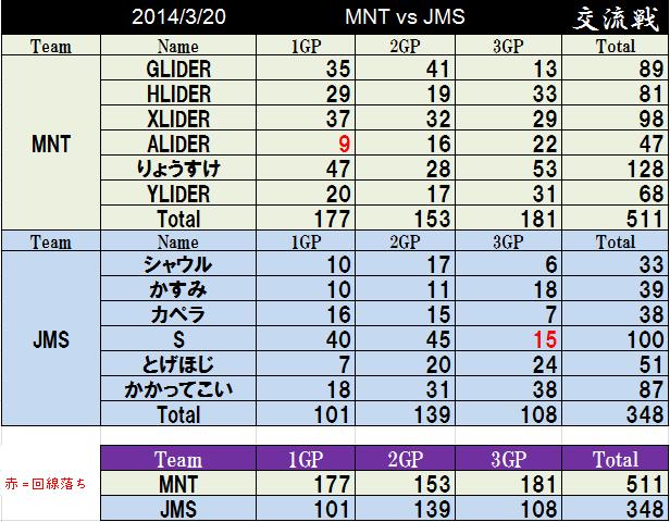 MNT vs JMS_2