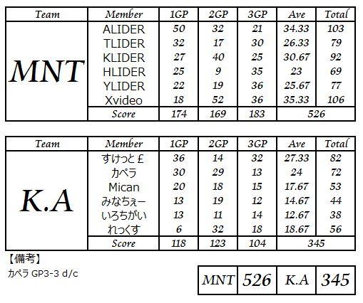 MNT vs KAJPG