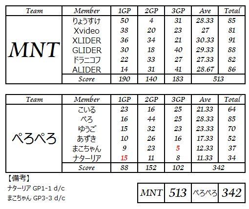 MNT vs ぺろぺろ_2