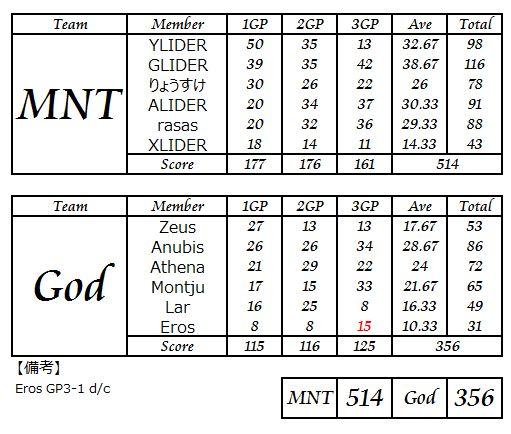 MNT vs God_2