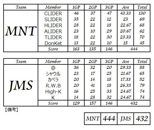 MNT vs JMS_3