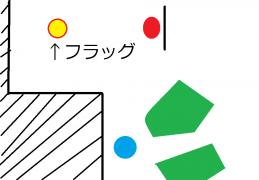 H26 6-7 Fユニオン定例会 簡略図