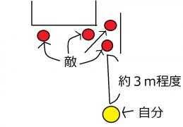 H26 6-7 Fユニオン定例会 簡略図その3