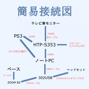 簡易接続図(140430)