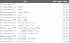 EK-Supremacy_EVO_lineup.jpg
