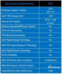 Intel-X99-Chipset-Features-Wellsburg.jpg