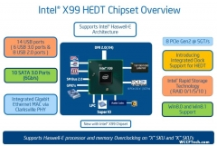 Intel-X99-Wellsburg-Chipset.jpg