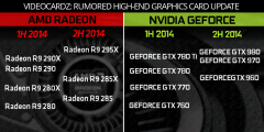 geforce-900-series-980-970-update4.png