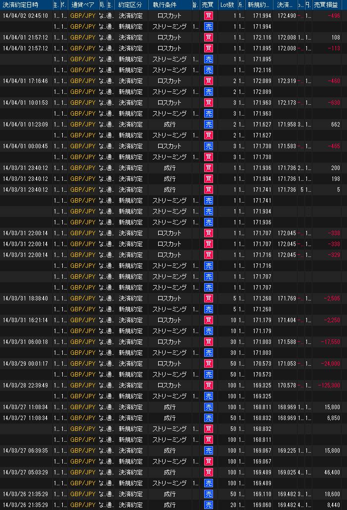株式情報_2014-4-7_1-14-38_No-00