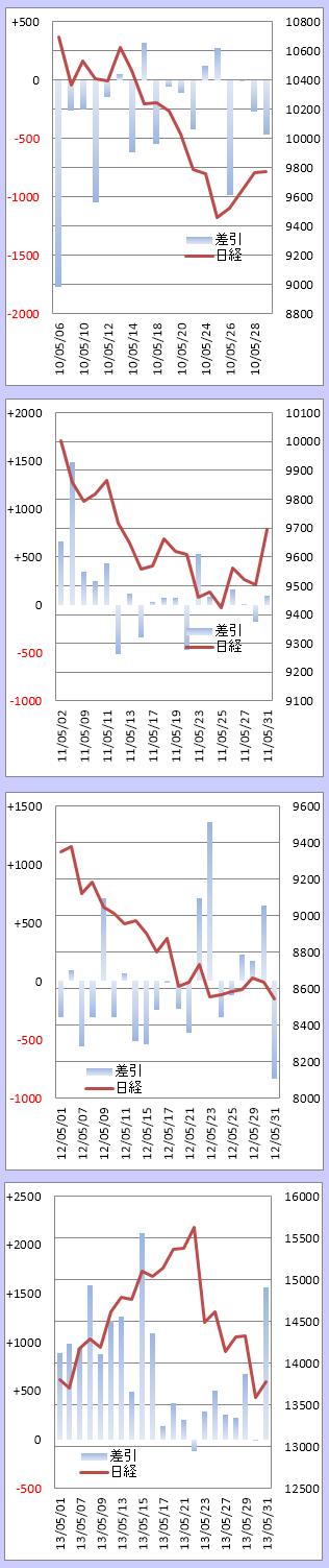 株式情報_2014-5-4_15-23-29_No-00