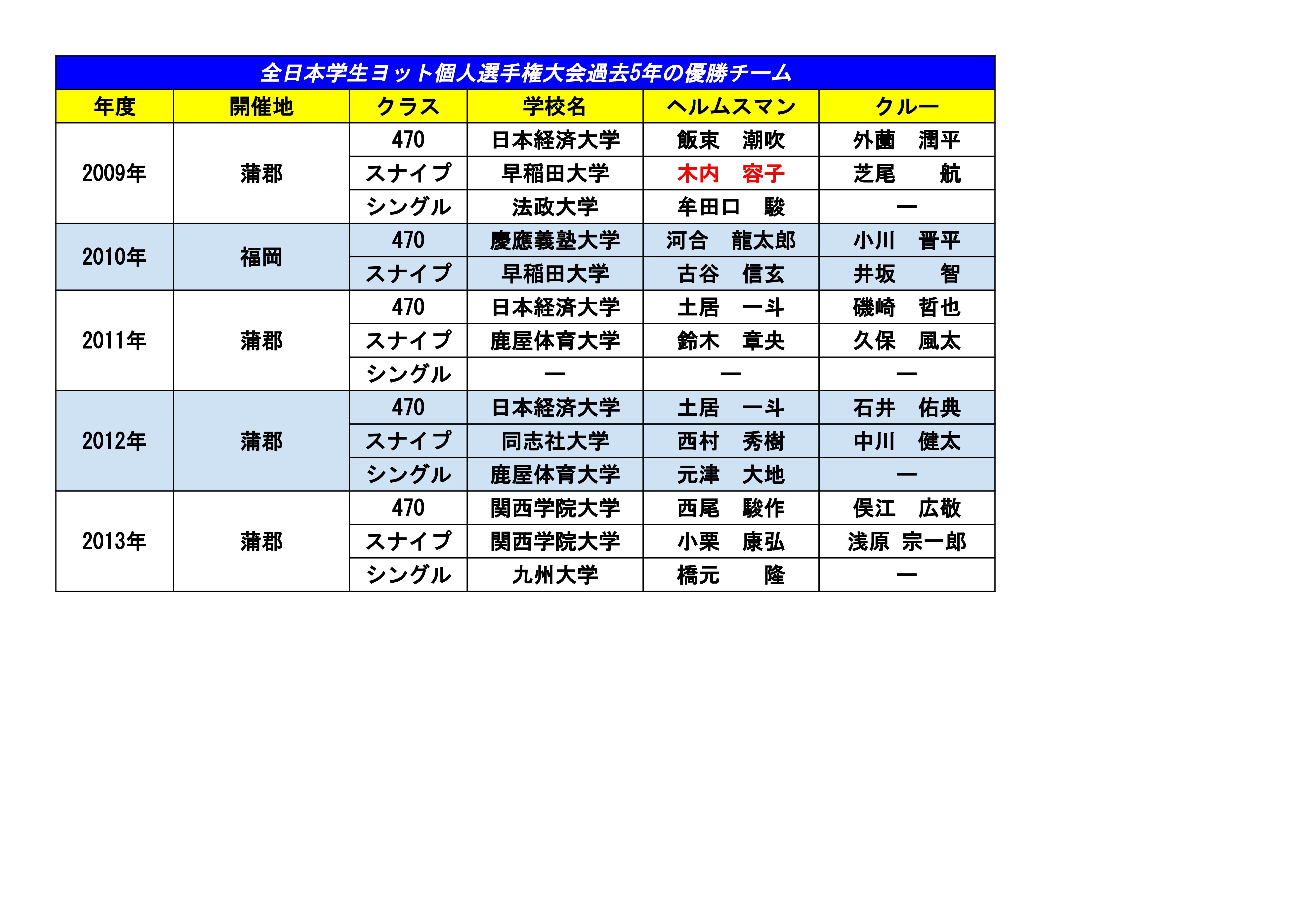 無題スプレッドシート - シート1 (1)_01